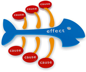 cause effect - Copyright – Stock Photo / Register Mark